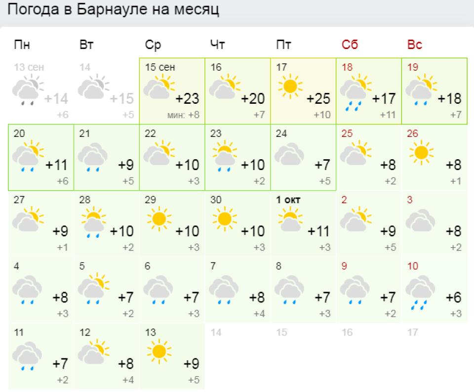 Предварительный погноз погоды на месяц