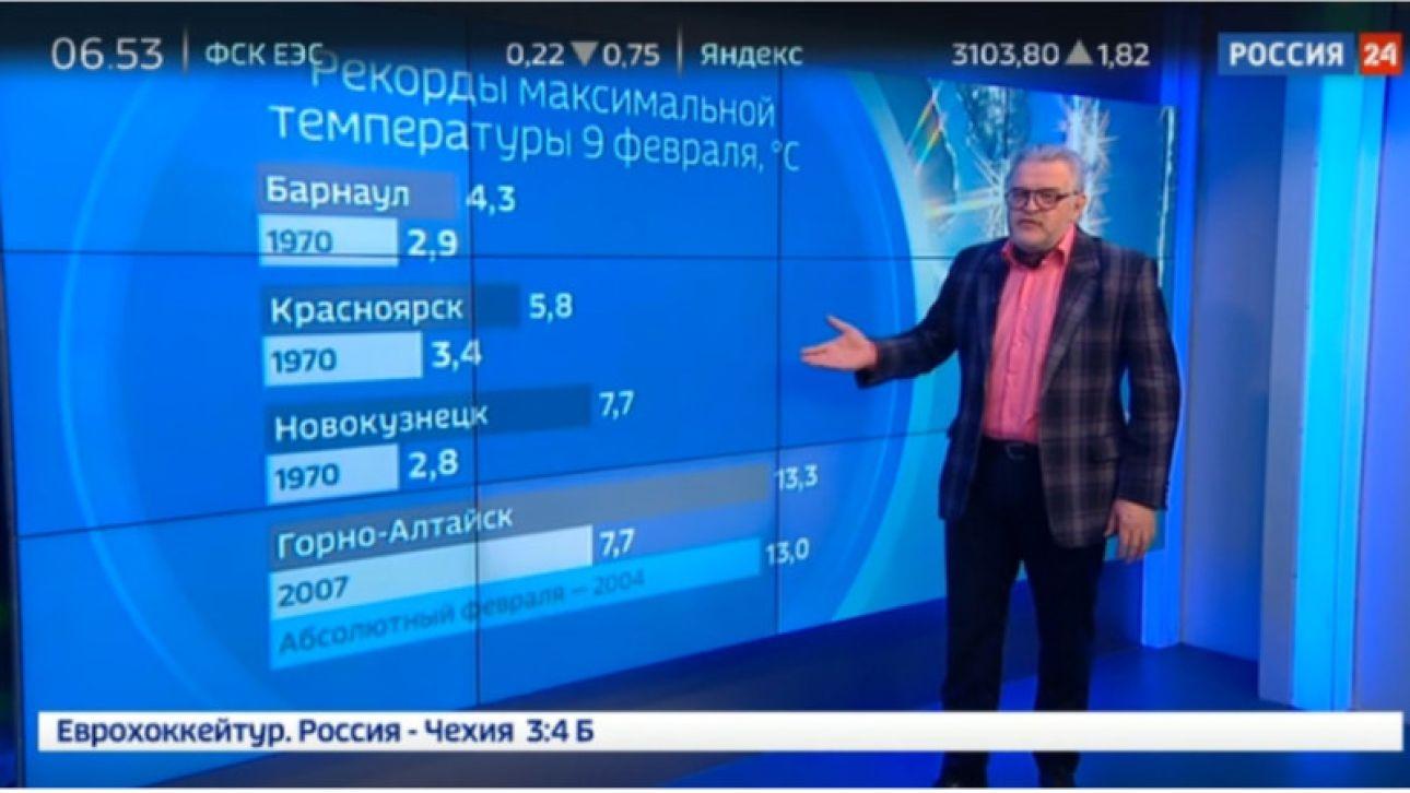 Жара в феврале: температурные рекорды побиты на Алтае
