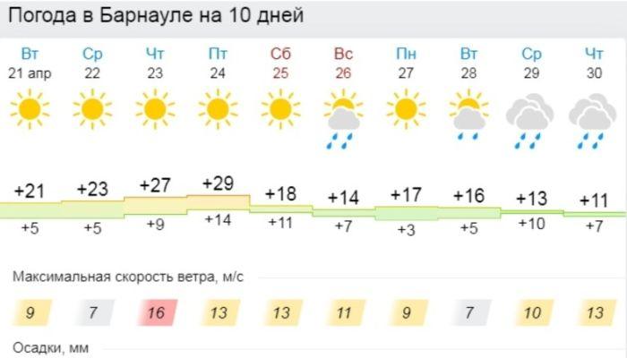 Почему в Барнауле не отключают отопление в такую жару