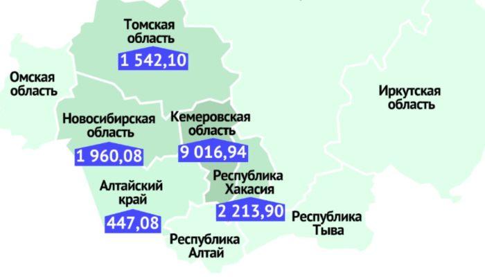 Алтайский край получит почти 450 млн рублей на поддержку из-за эпидемии COVID-19